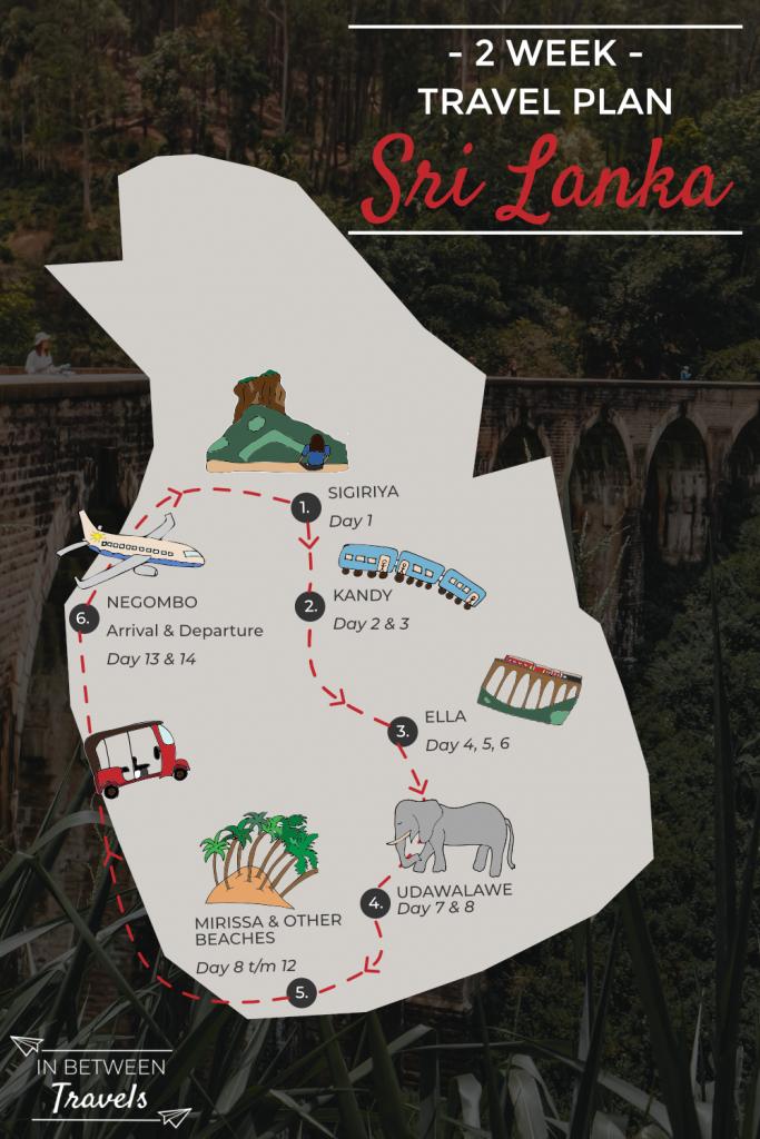 2-week Sri Lanka Itinerary