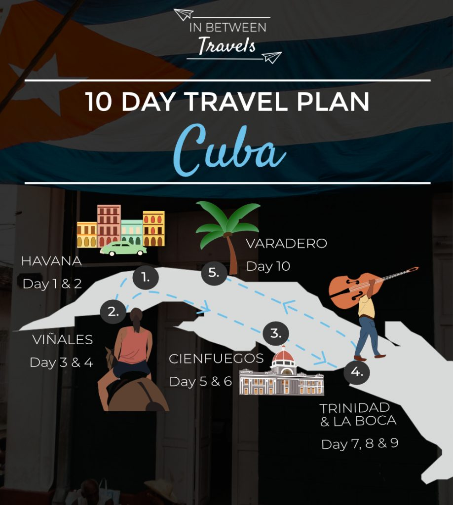 Cuba 10 day itinerary - travel plan
