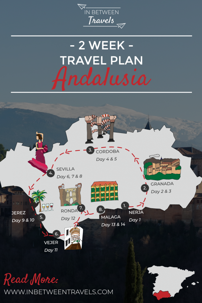 2 week Andalusia Itinerary, the perfect road trip