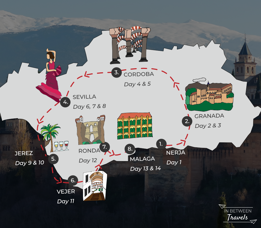 2-week Andalusia Itinerary, the perfect road trip